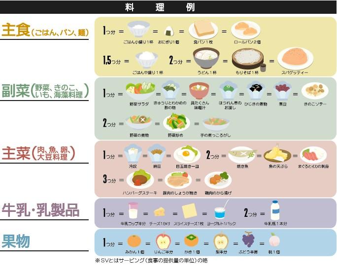 一人暮らしの料理を簡単に!栄養たっぷり一週間レシピ - 一人暮らしの生活情報 ~シングルライフハック~